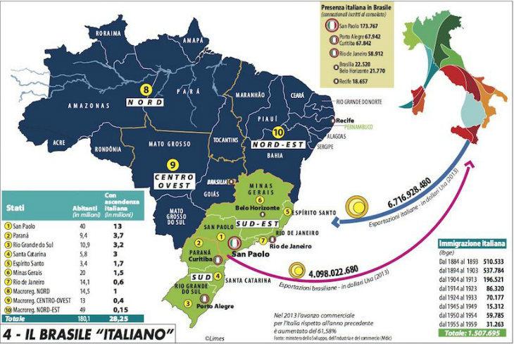 Da Mascagni a Mascanhi, il brasiliano Izidoro chiama Medicina per ritrovare le origini italiane