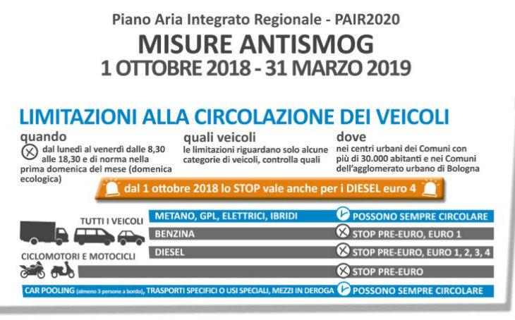 Smog, in vigore da oggi 1° ottobre i limiti alla circolazione di veicoli e all'uso di camini e stufe inquinanti