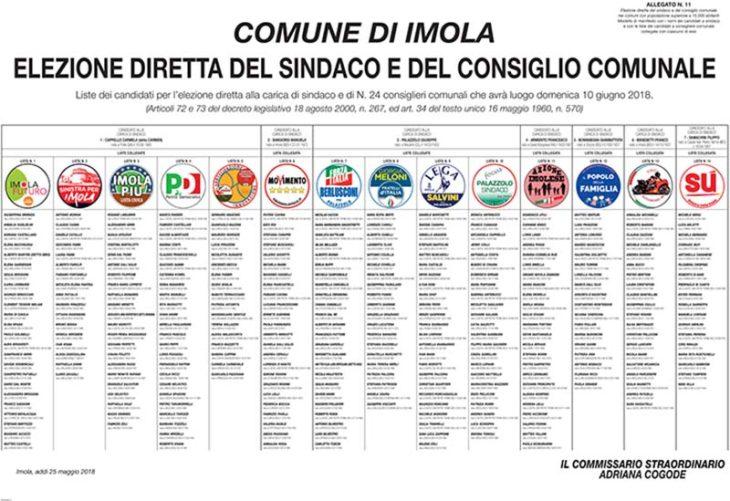 #ElezioniImola2018, alle ore 12 affluenza al 22,41%