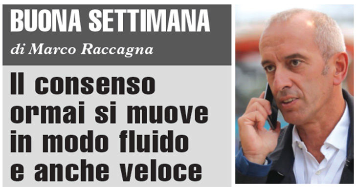 Buona Settimana di Marco Raccagna: Il consenso ormai si muove in modo fluido e anche veloce