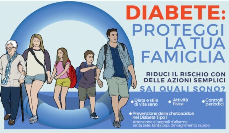 """Diabete: il mese della prevenzione si passa """"in famiglia'"""