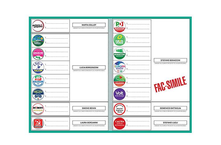 Elezioni regionali, la scheda con i simboli e i candidati presidente. Seggi aperti domenica dalle 7 alle 23