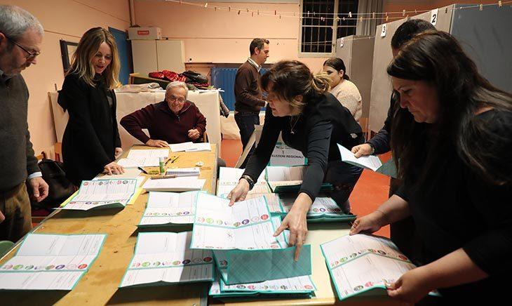 #ElezioniRegionali2020, i primi exit poll anche sui seggi da Imola e Castello, per la Rai Bonaccini tra 48-52% e Borgonzoni tra 43-47%,