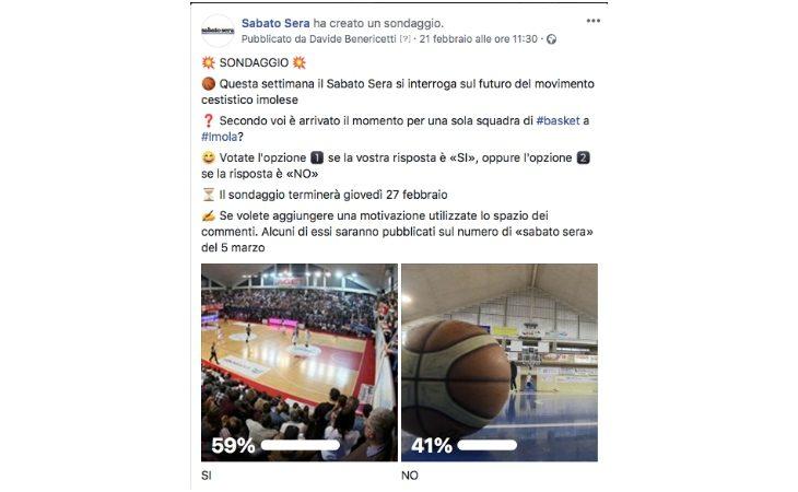 Sondaggio «sabato sera», Il 59% dei votanti vorrebbe una sola squadra di basket a Imola