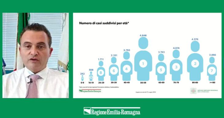 """Coronavirus, nessun nuovo contagio a Imola. L'assessore Donini: """"Passo epidemiologico a 0,1%. Nelle cra tamponi periodici agli ospiti"""""""