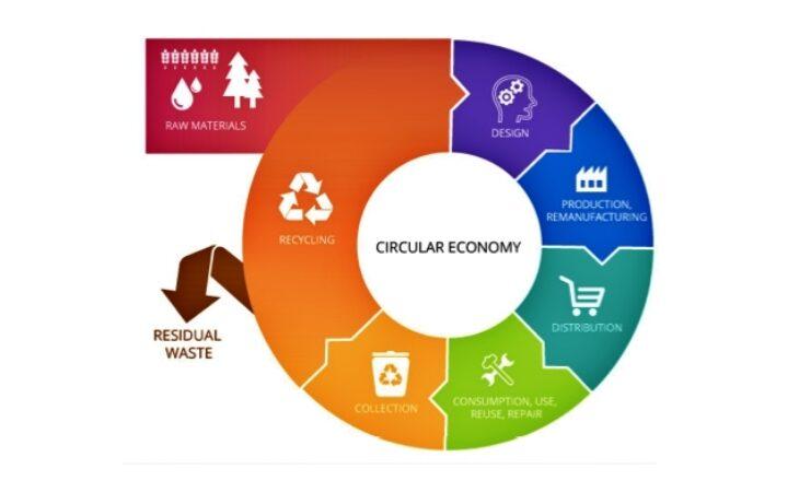 Economia circolare, tre videoincontri tra teoria e pratica organizzati dalle associazioni imolesi