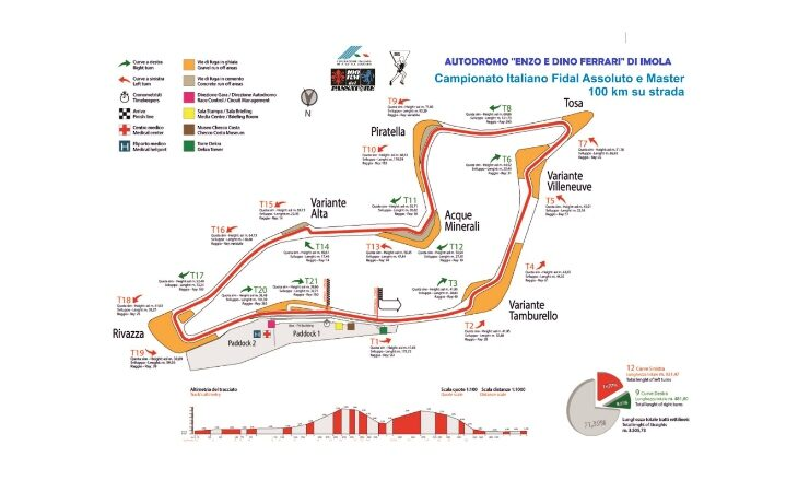 Podismo, il Campionato italiano 100 km si correrà all'autodromo di Imola