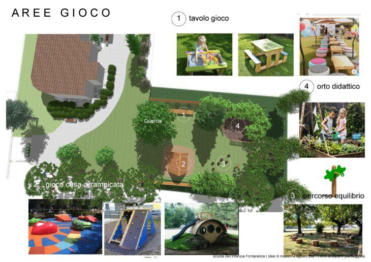 Aree gioco, orto e panche, come sarà il nuovo giardino della materna di Fontanelice